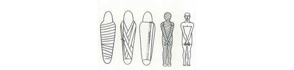 Zo wordt een mummie gewikkeld