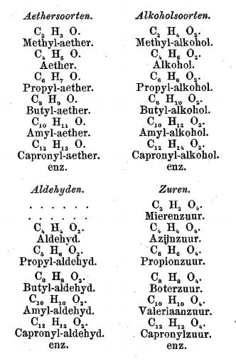 Lijst alkoholsoorten